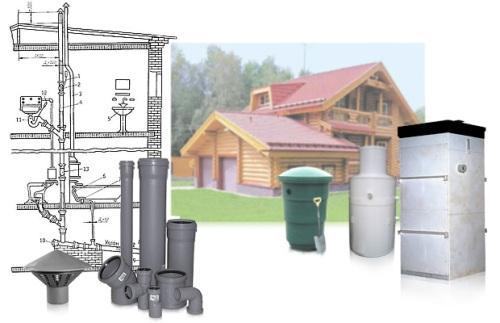 Вам необходимы лишь схема устройства канализационной системы, септик и трубы