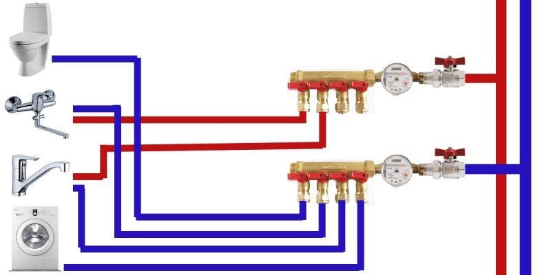 Параллельное подключение точек водозабора
